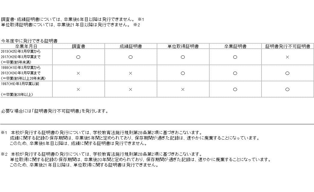 %e4%bb%8a%e5%b9%b4%e5%ba%a6%e4%b8%ad%e3%81%ab%e7%99%ba%e8%a1%8c%e3%81%a7%e3%81%8d%e3%82%8b%e8%a8%bc%e6%98%8e%e6%9b%b8%e3%81%ab%e3%81%a4%e3%81%84%e3%81%a6